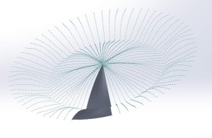 3D pointcloud generated by spreadsheet to develop cone model.